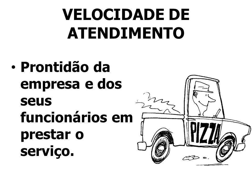 VELOCIDADE DE ATENDIMENTO