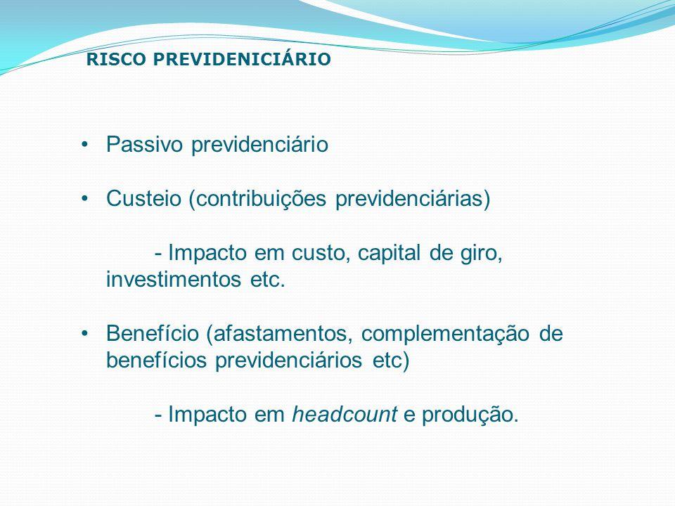 Passivo previdenciário Custeio (contribuições previdenciárias)