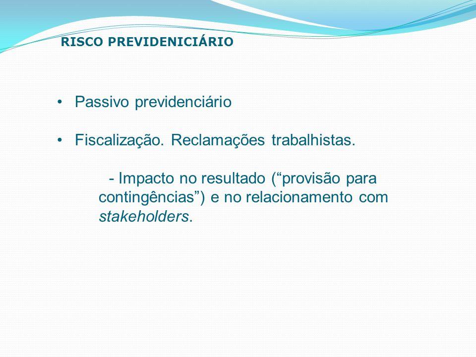 Passivo previdenciário Fiscalização. Reclamações trabalhistas.