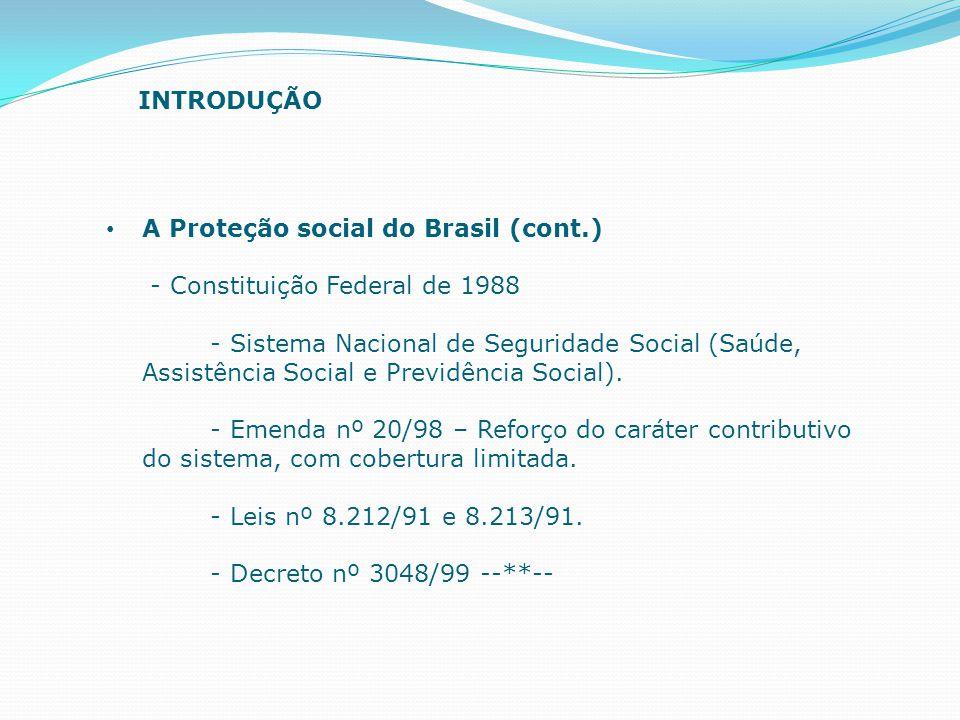 INTRODUÇÃO A Proteção social do Brasil (cont.) - Constituição Federal de 1988.