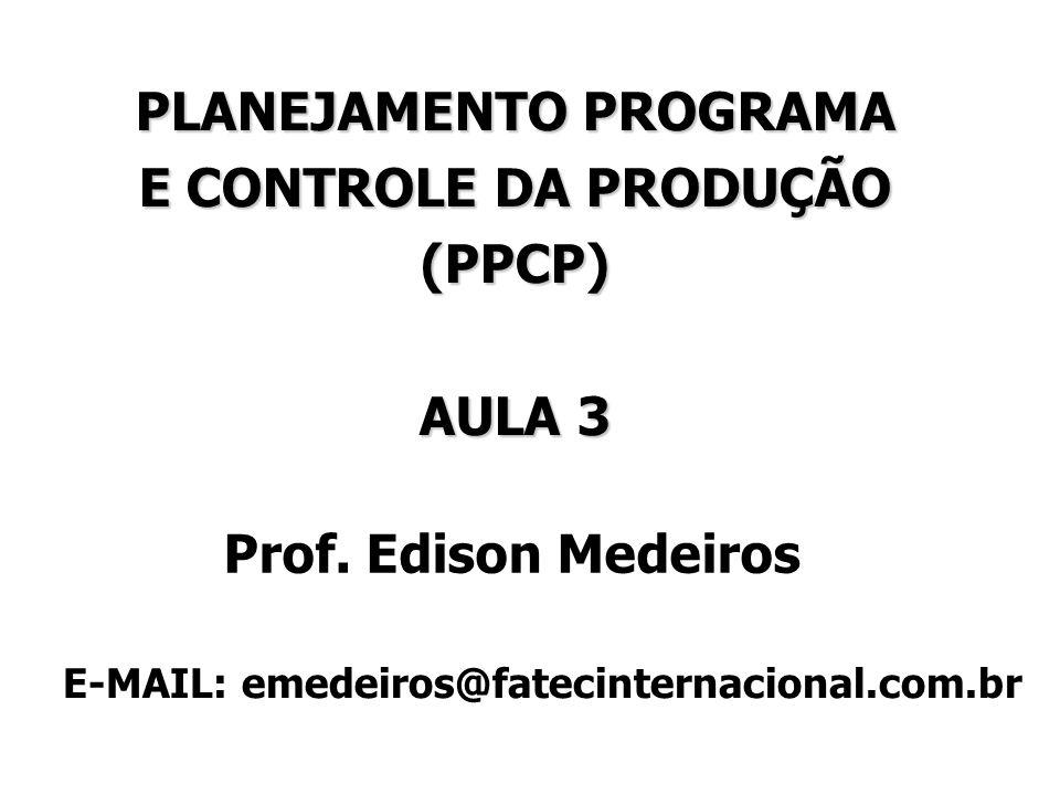 PLANEJAMENTO PROGRAMA E CONTROLE DA PRODUÇÃO (PPCP) AULA 3