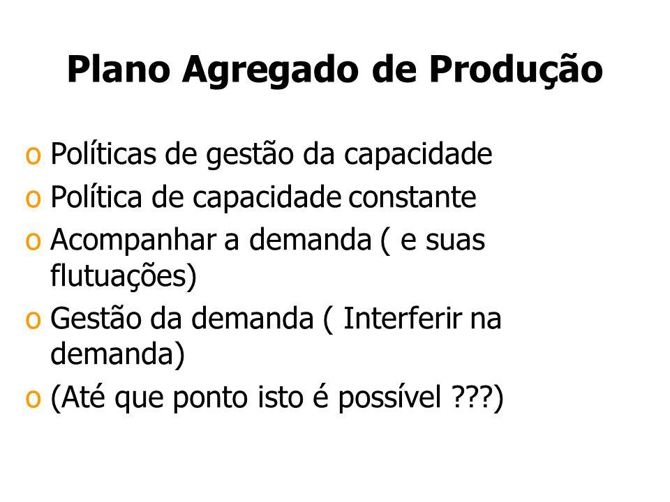 Plano Agregado de Produção