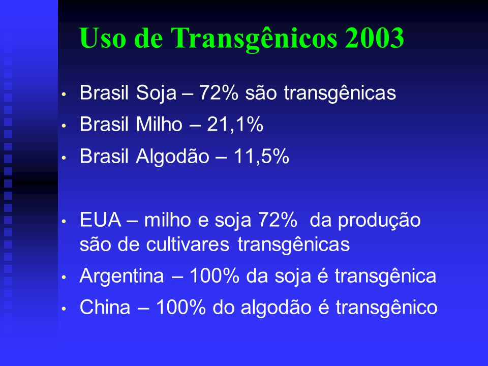 Uso de Transgênicos 2003 Brasil Soja – 72% são transgênicas