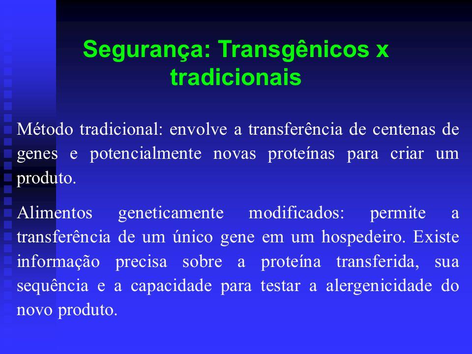 Segurança: Transgênicos x tradicionais