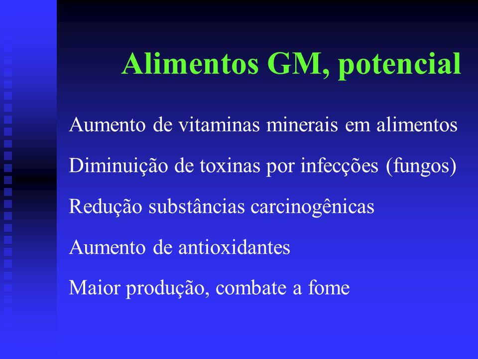 Alimentos GM, potencial