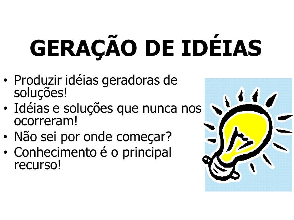 GERAÇÃO DE IDÉIAS Produzir idéias geradoras de soluções!