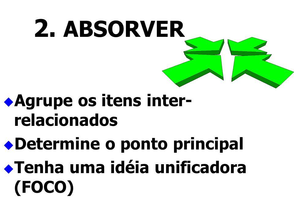 2. ABSORVER Agrupe os itens inter-relacionados