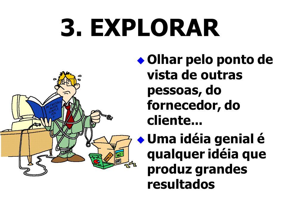 3. EXPLORAR Olhar pelo ponto de vista de outras pessoas, do fornecedor, do cliente...