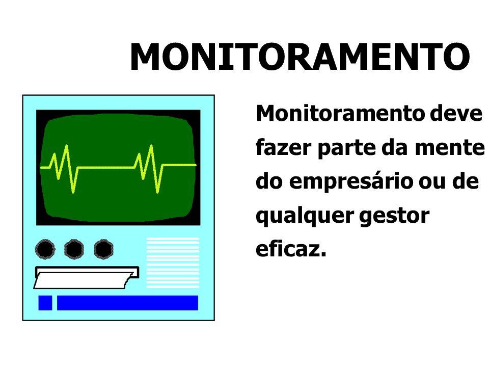 MONITORAMENTO Monitoramento deve fazer parte da mente