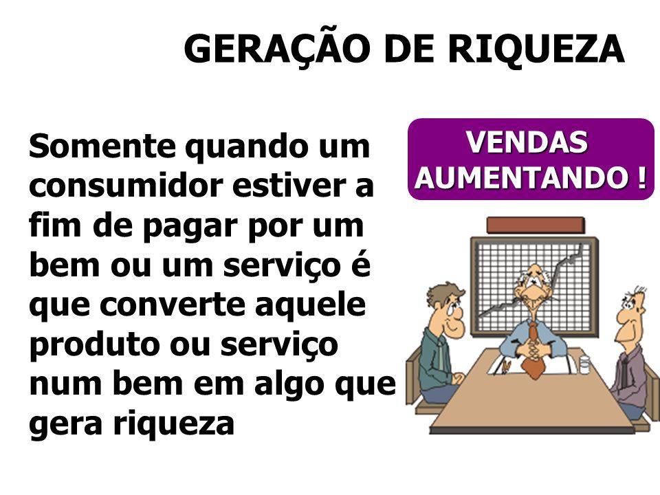 GERAÇÃO DE RIQUEZA