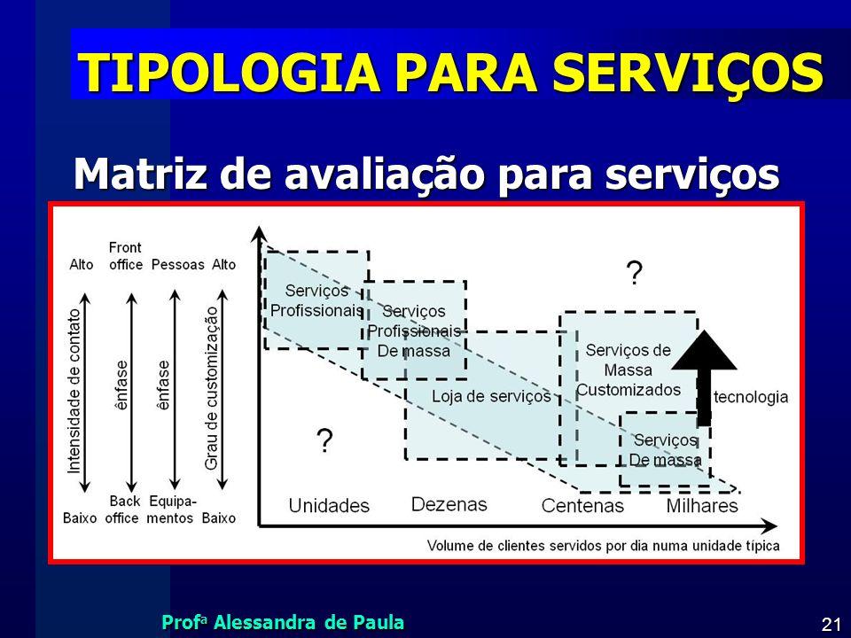 TIPOLOGIA PARA SERVIÇOS