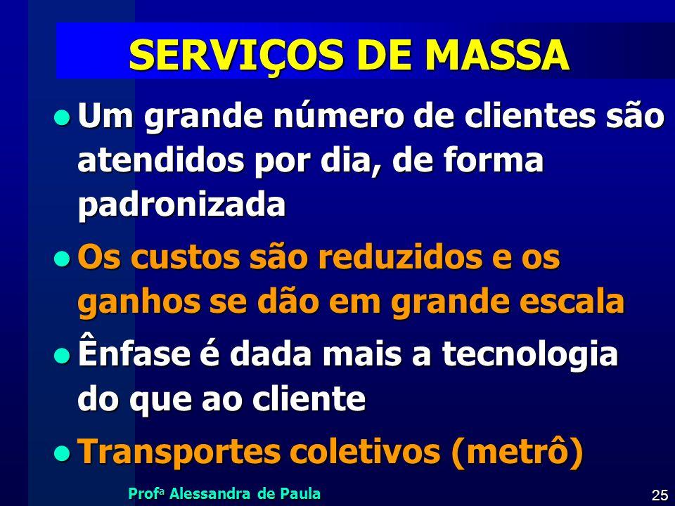 SERVIÇOS DE MASSA Um grande número de clientes são atendidos por dia, de forma padronizada.