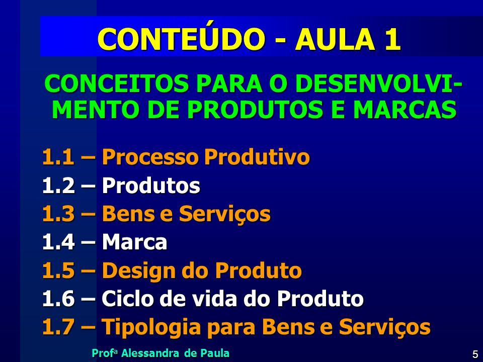 CONCEITOS PARA O DESENVOLVI-MENTO DE PRODUTOS E MARCAS