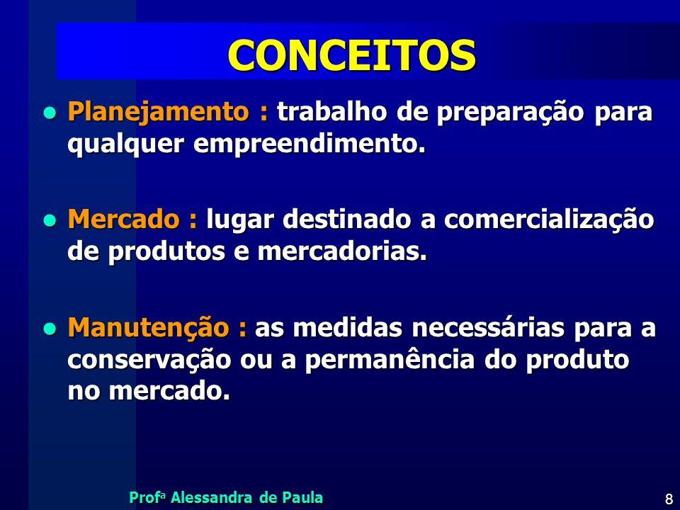 CONCEITOSPlanejamento : trabalho de preparação para qualquer empreendimento. Mercado : lugar destinado a comercialização de produtos e mercadorias.