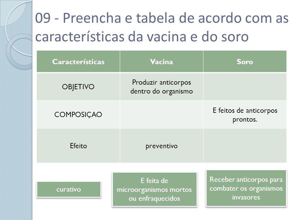 09 - Preencha e tabela de acordo com as características da vacina e do soro