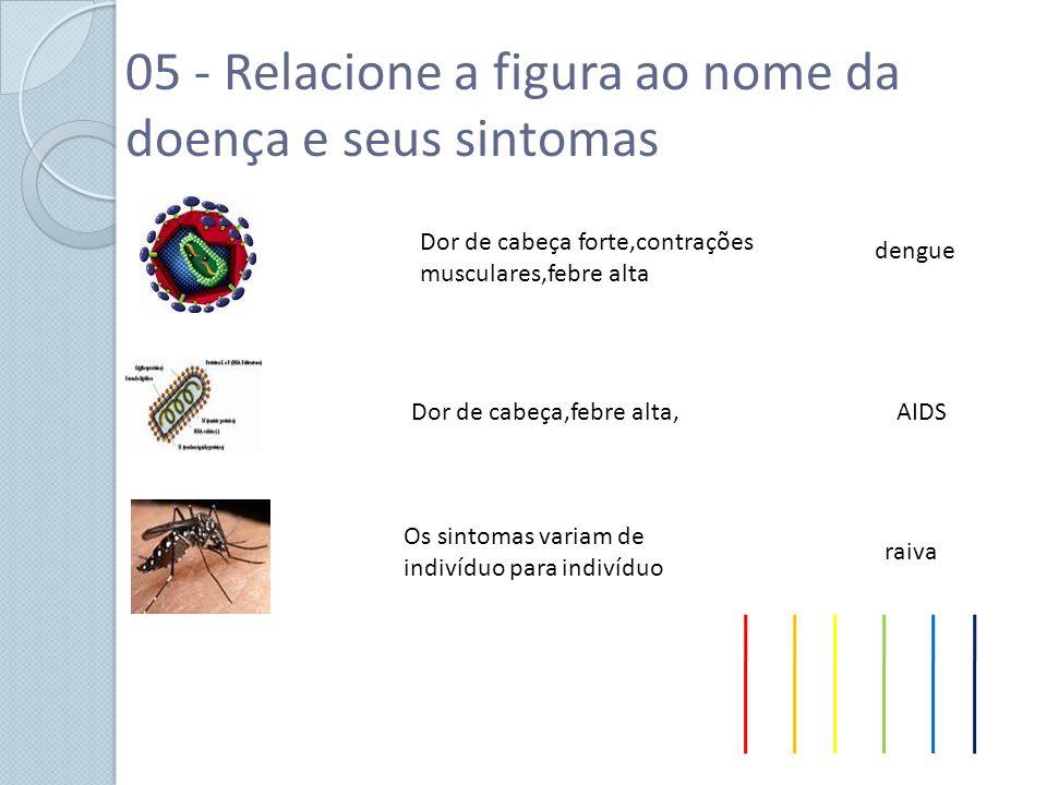 05 - Relacione a figura ao nome da doença e seus sintomas