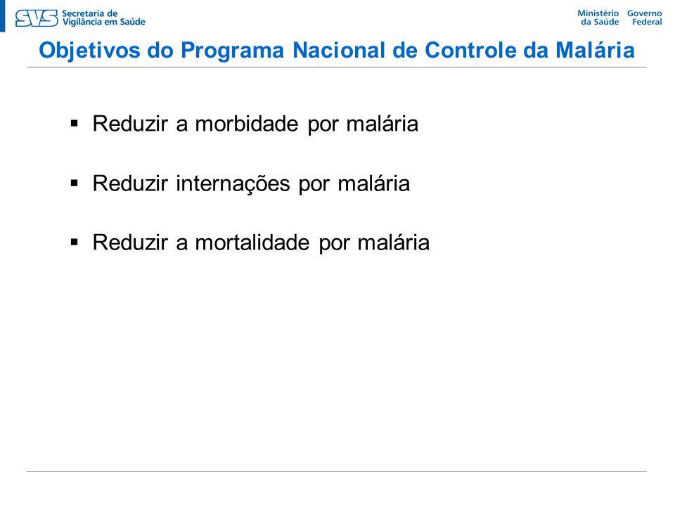 Objetivos do Programa Nacional de Controle da Malária