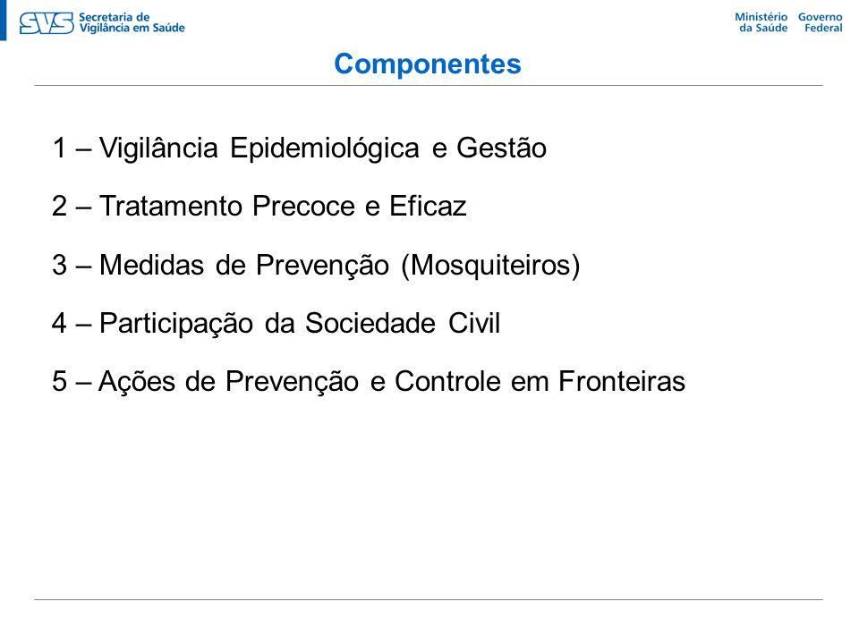 1 – Vigilância Epidemiológica e Gestão 2 – Tratamento Precoce e Eficaz