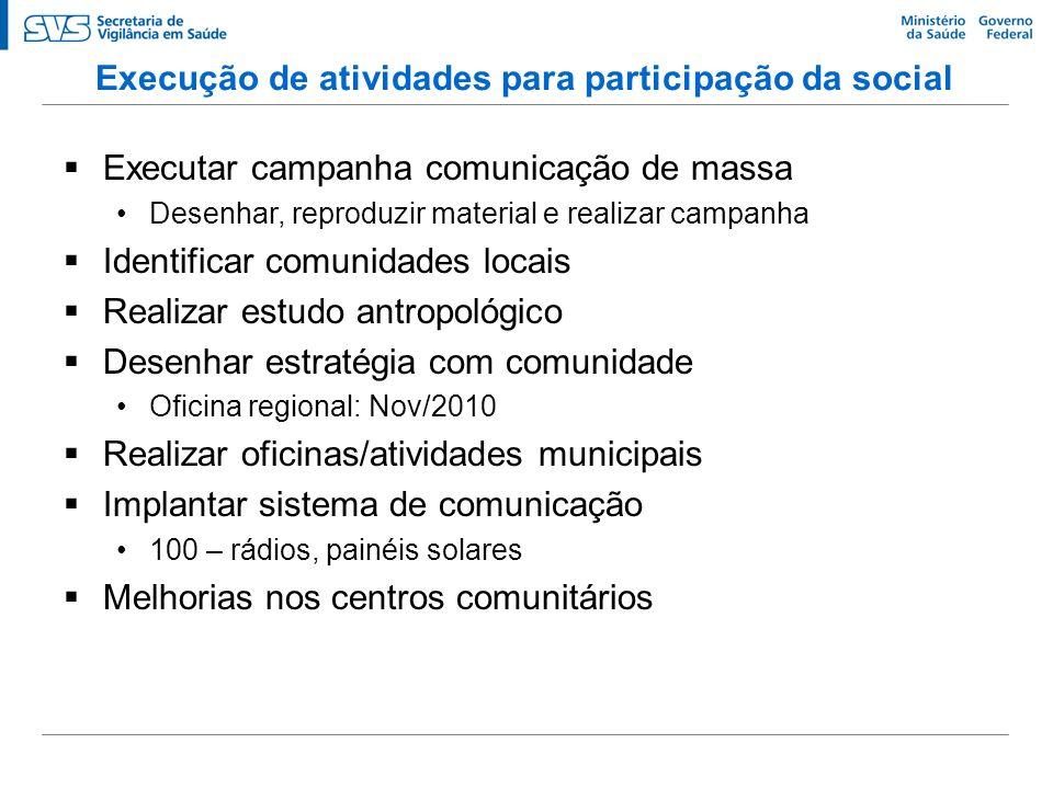 Execução de atividades para participação da social
