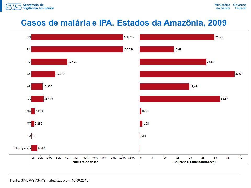 Casos de malária e IPA. Estados da Amazônia, 2009