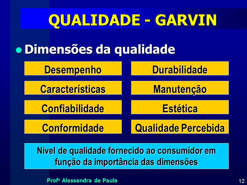 QUALIDADE - GARVIN Dimensões da qualidade Desempenho Durabilidade