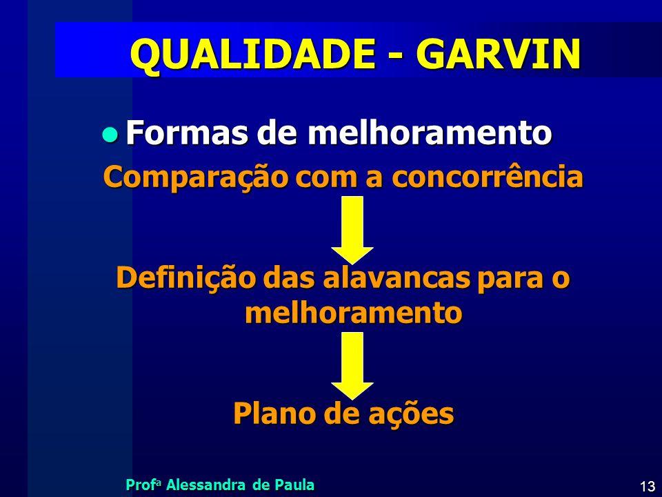 QUALIDADE - GARVIN Formas de melhoramento