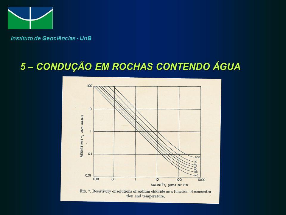 5 – CONDUÇÃO EM ROCHAS CONTENDO ÁGUA