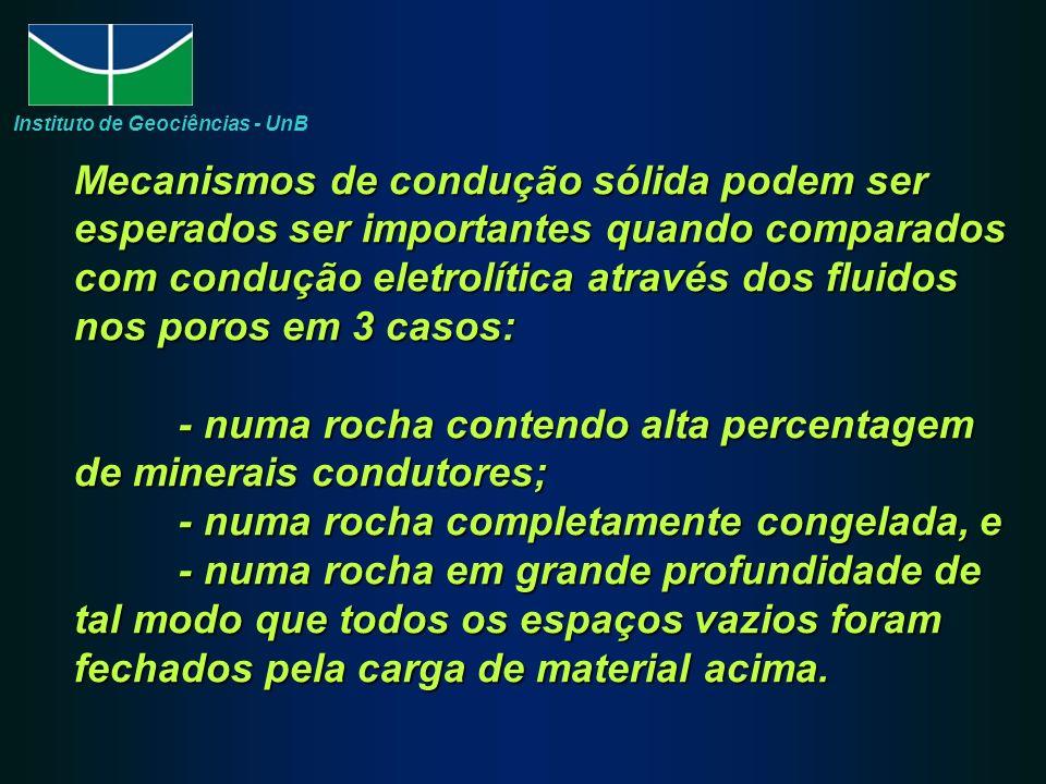 Instituto de Geociências - UnB