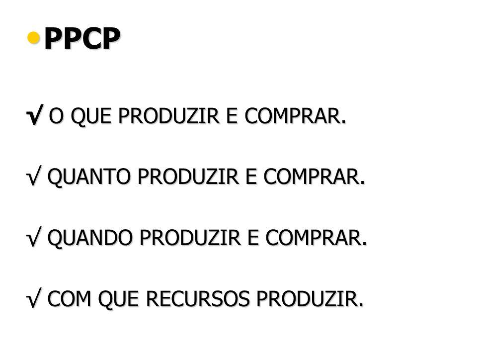 PPCP √ O QUE PRODUZIR E COMPRAR. √ QUANTO PRODUZIR E COMPRAR.