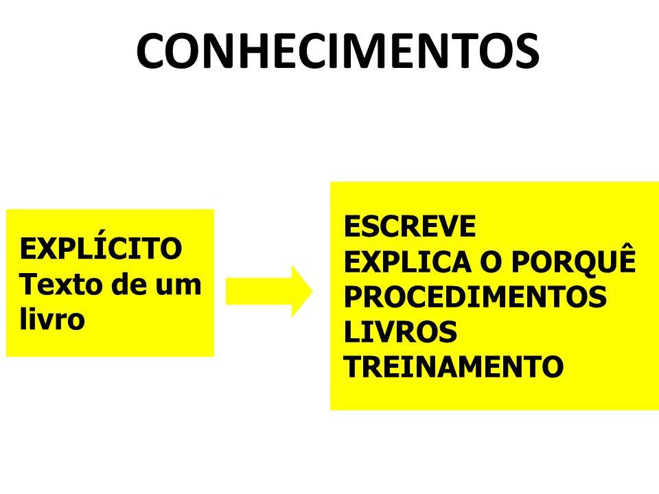 CONHECIMENTOS ESCREVE EXPLICA O PORQUÊ EXPLÍCITO PROCEDIMENTOS