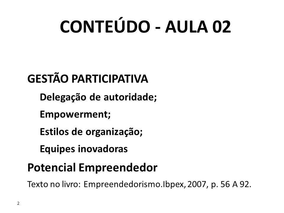 CONTEÚDO - AULA 02 GESTÃO PARTICIPATIVA Potencial Empreendedor