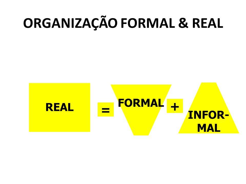 ORGANIZAÇÃO FORMAL & REAL