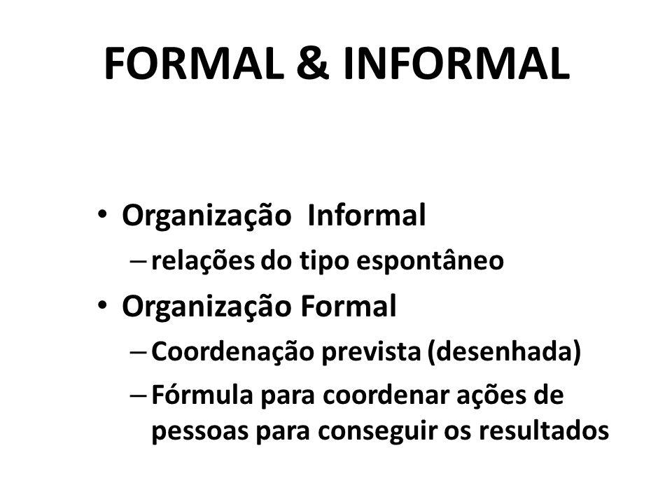 FORMAL & INFORMAL Organização Informal Organização Formal