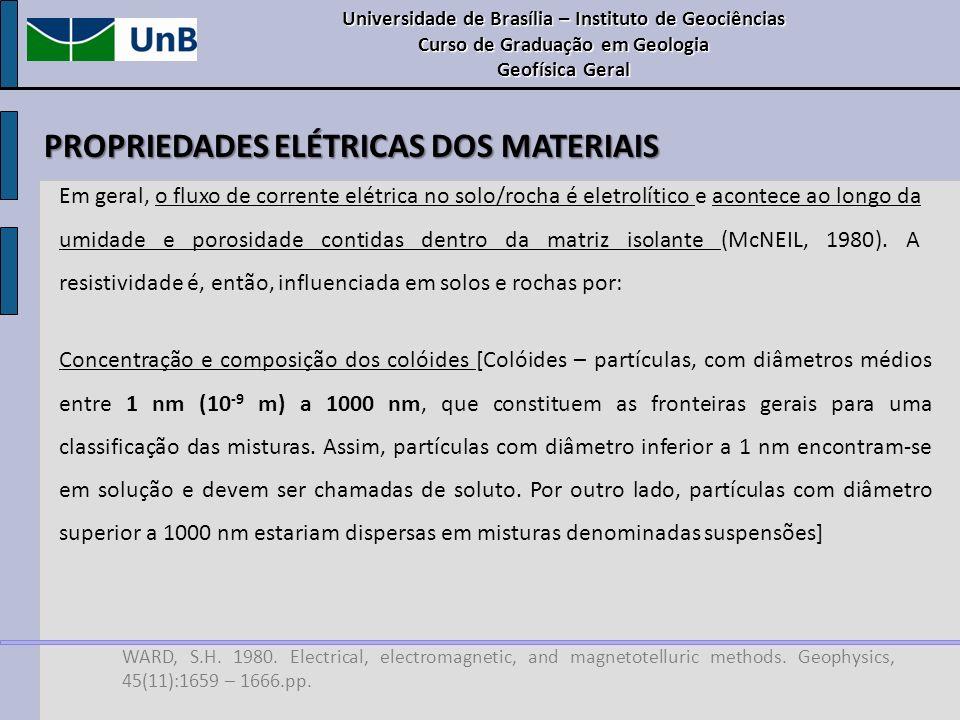 PROPRIEDADES ELÉTRICAS DOS MATERIAIS