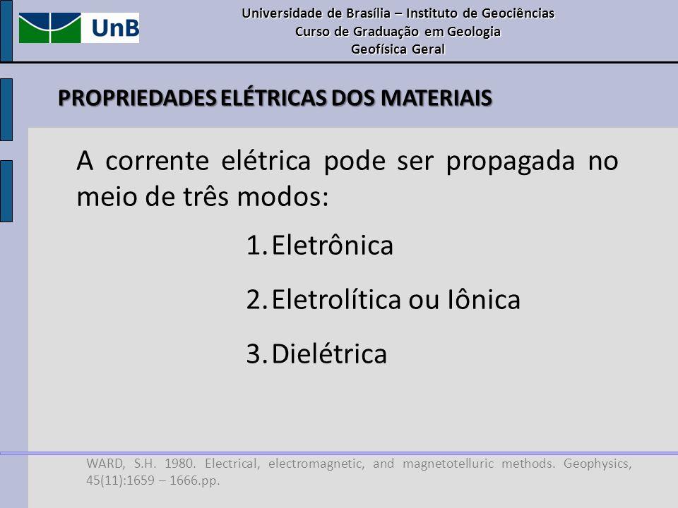 A corrente elétrica pode ser propagada no meio de três modos: