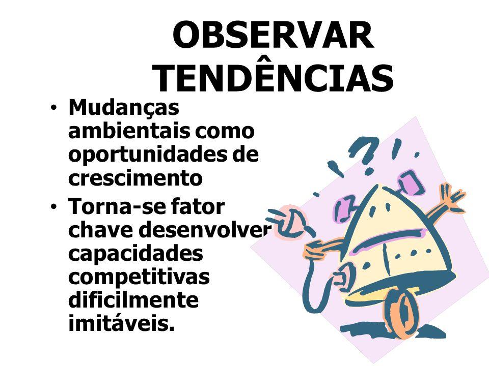 OBSERVAR TENDÊNCIASMudanças ambientais como oportunidades de crescimento.