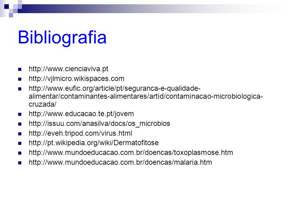 Bibliografia http://www.cienciaviva.pt http://vjlmicro.wikispaces.com