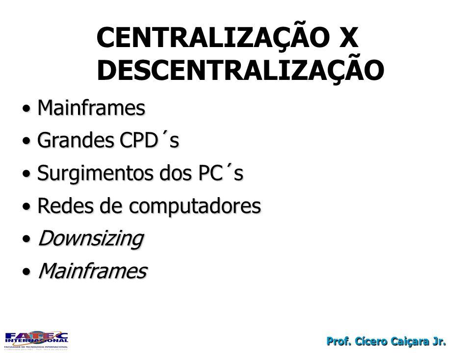 CENTRALIZAÇÃO X DESCENTRALIZAÇÃO Mainframes Grandes CPD´s