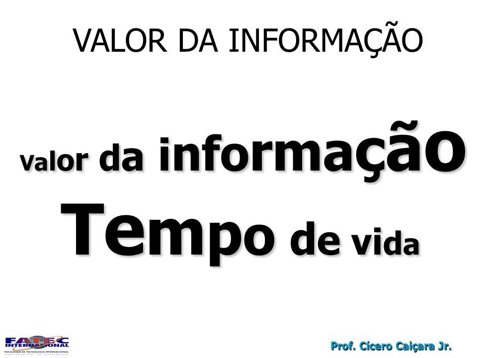 VALOR DA INFORMAÇÃO Valor da informação Tempo de vida