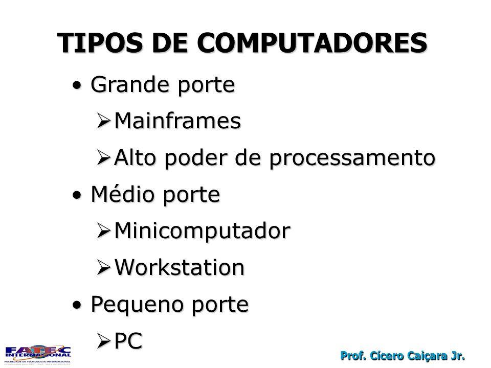 TIPOS DE COMPUTADORES Grande porte Mainframes
