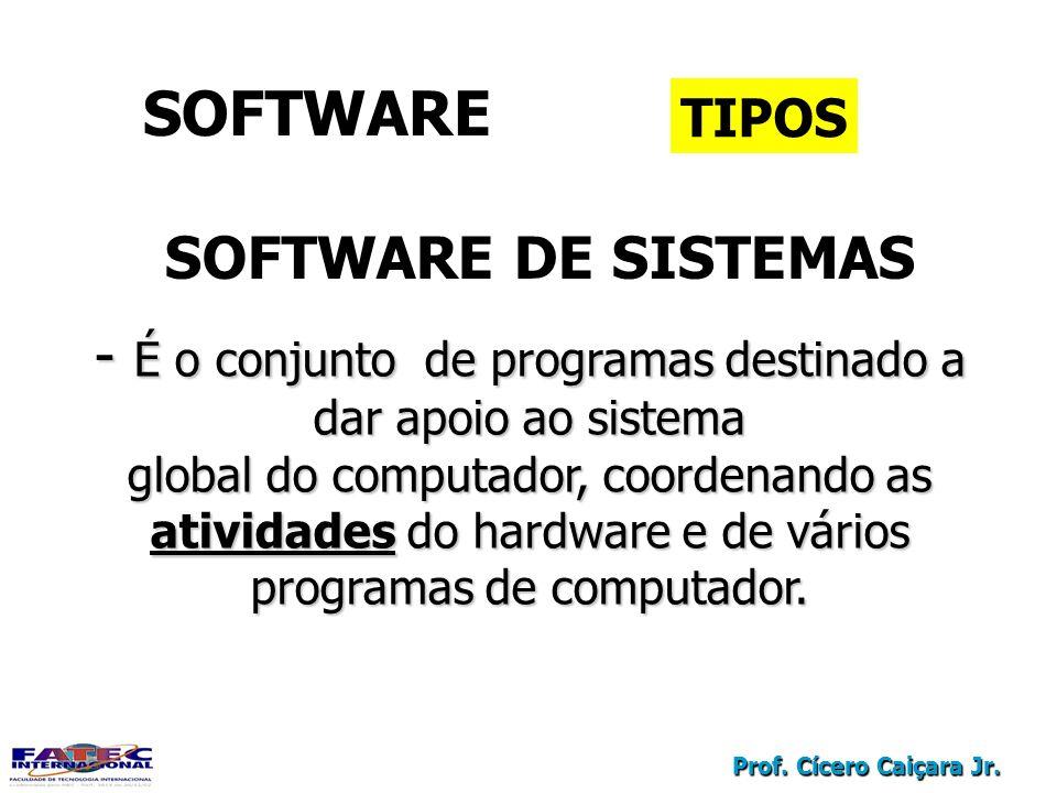 - É o conjunto de programas destinado a dar apoio ao sistema
