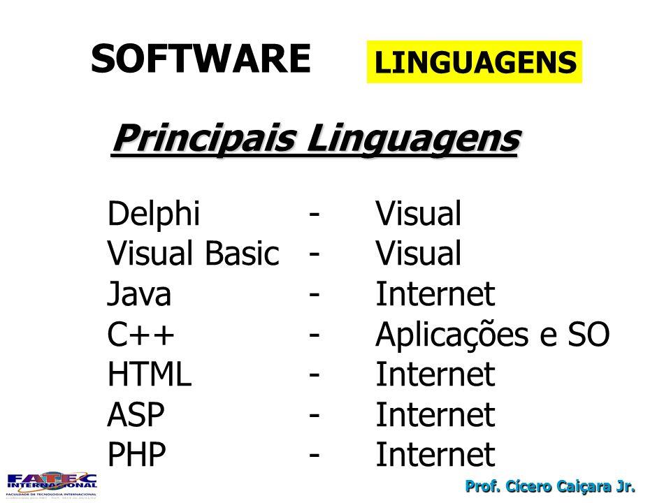 Principais Linguagens