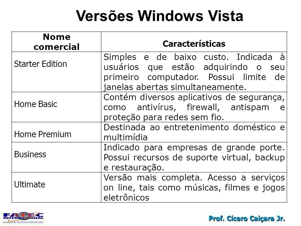 Versões Windows Vista Nome comercial Características Starter Edition