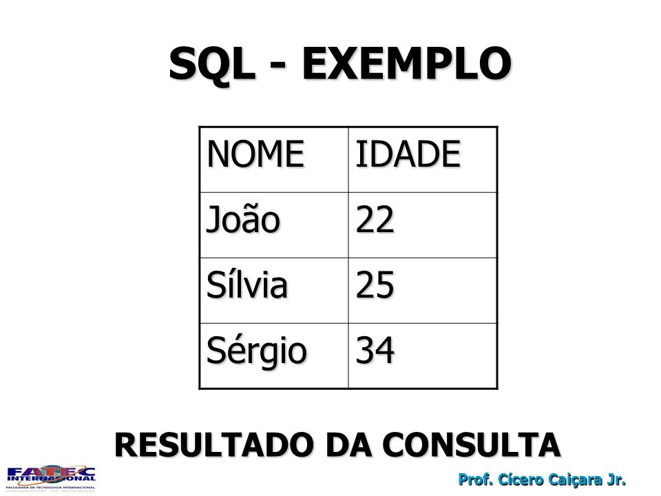 SQL - EXEMPLO NOME IDADE João 22 Sílvia 25 Sérgio 34
