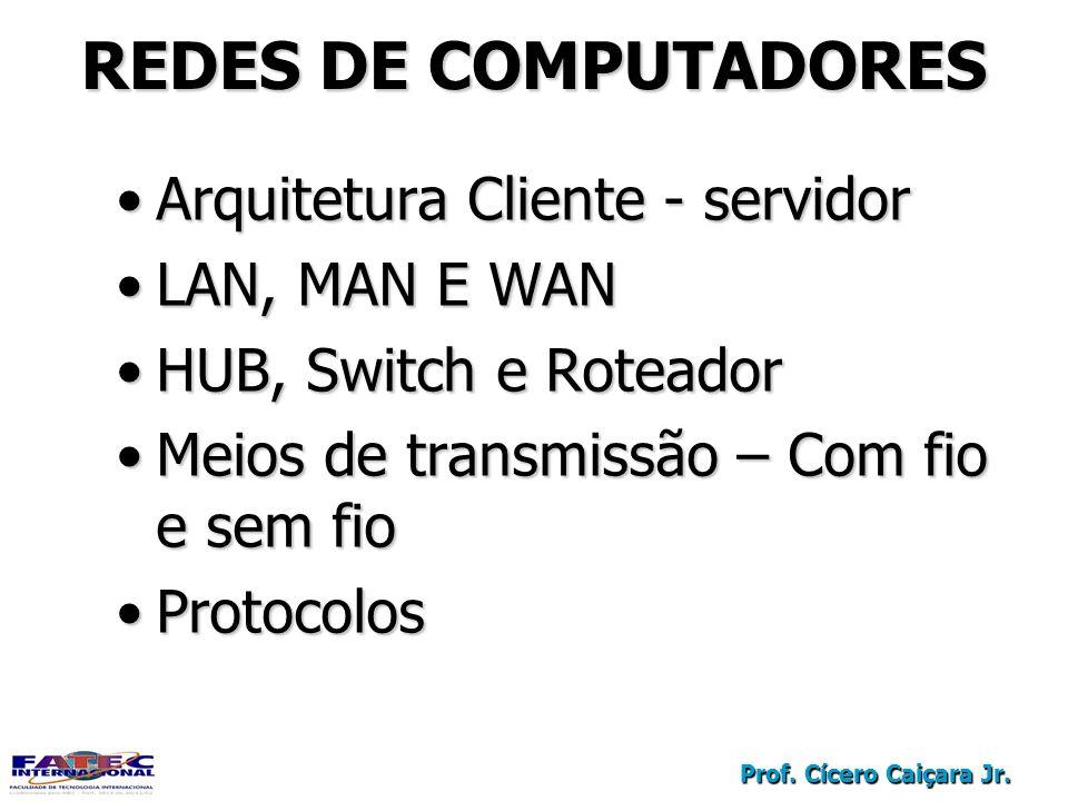 REDES DE COMPUTADORES Arquitetura Cliente - servidor LAN, MAN E WAN