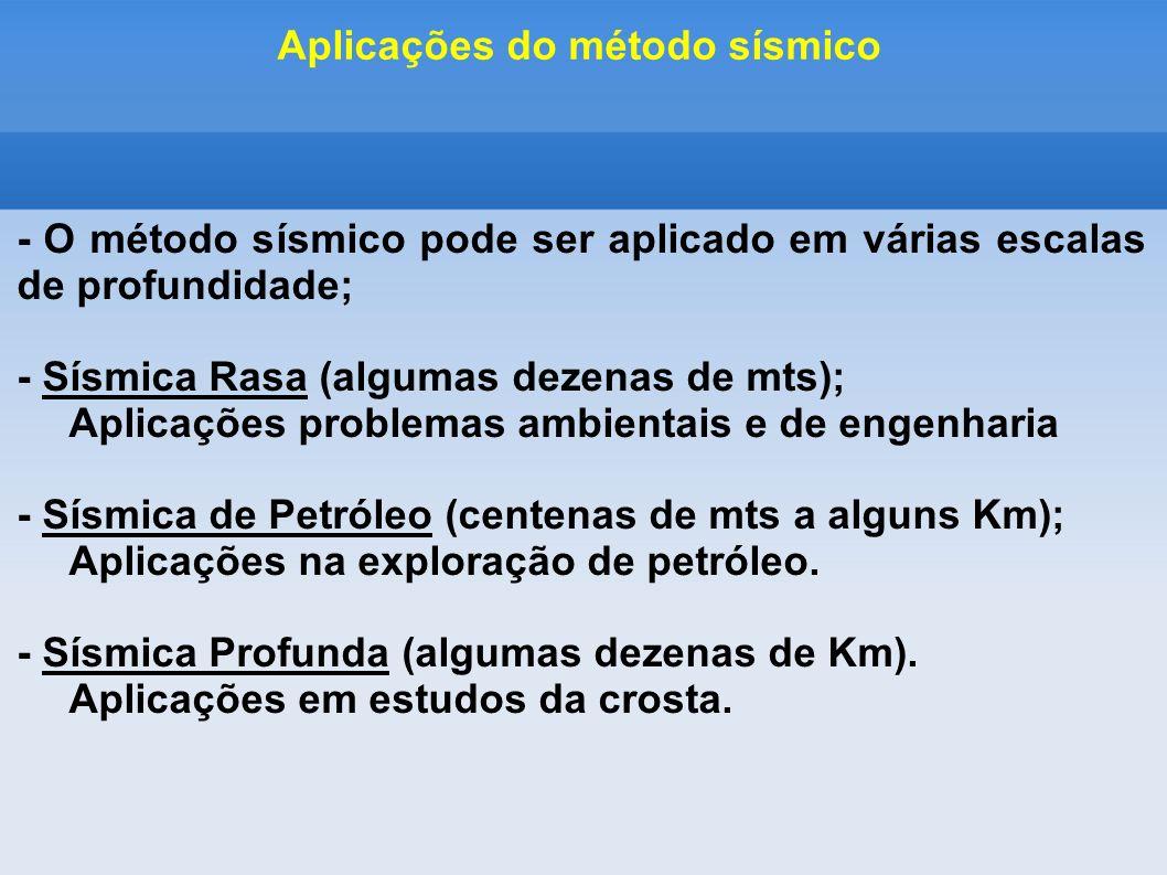 Aplicações do método sísmico