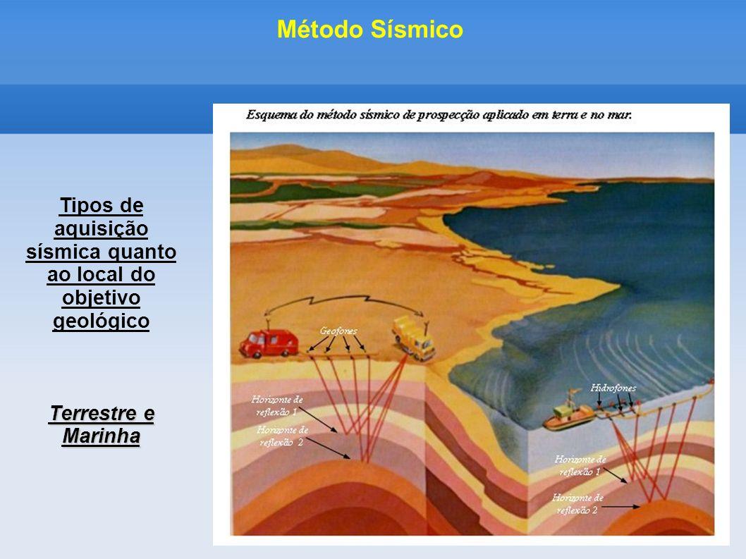 Método Sísmico Tipos de aquisição sísmica quanto ao local do objetivo geológico Terrestre e Marinha.