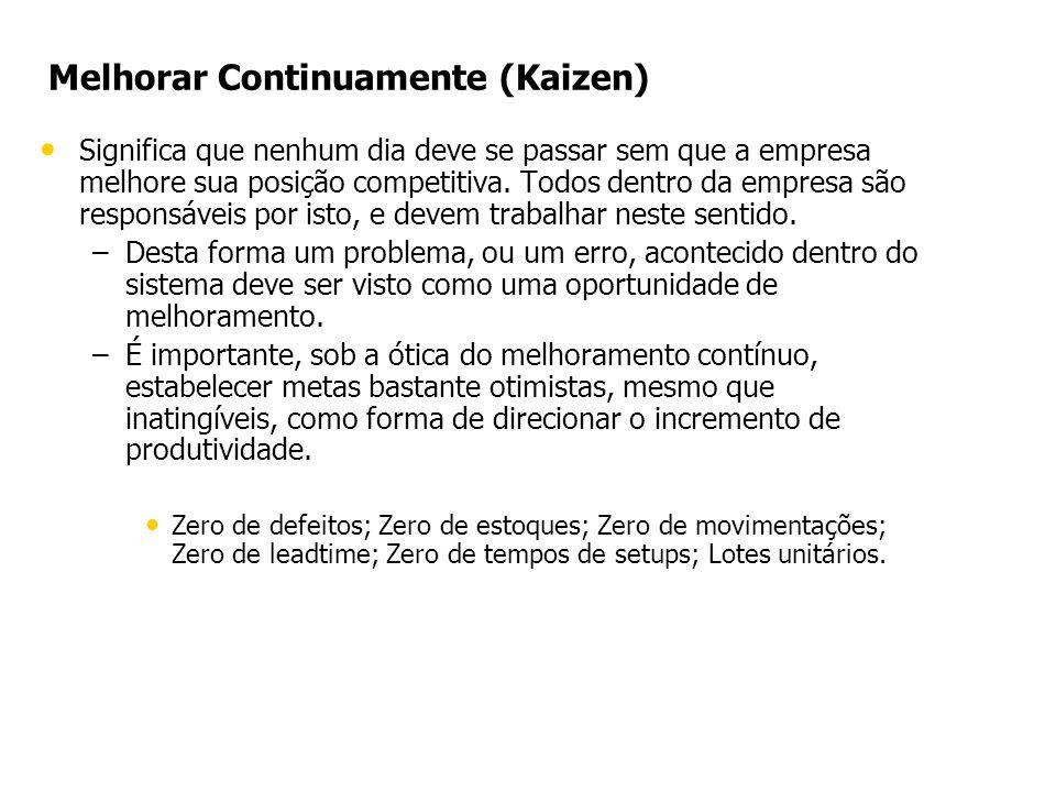 Melhorar Continuamente (Kaizen)