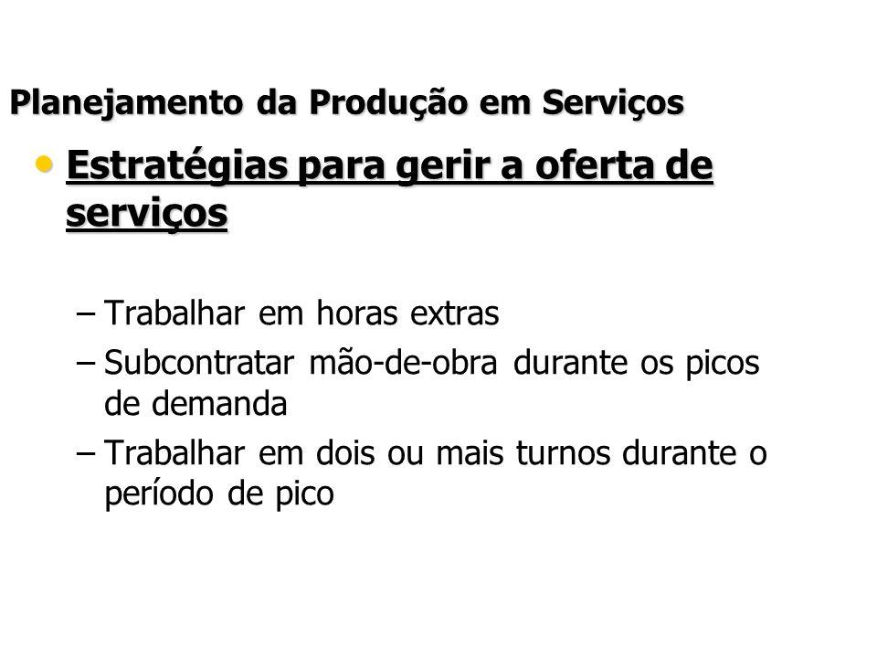 Planejamento da Produção em Serviços