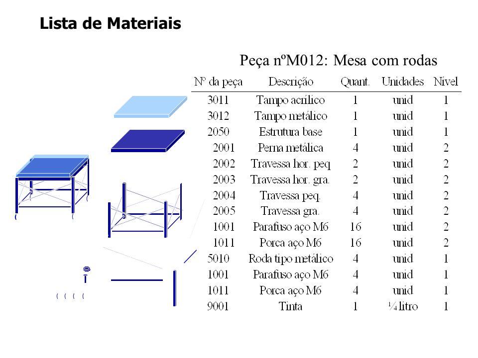Lista de Materiais Peça nºM012: Mesa com rodas